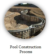 Pool Construction Process